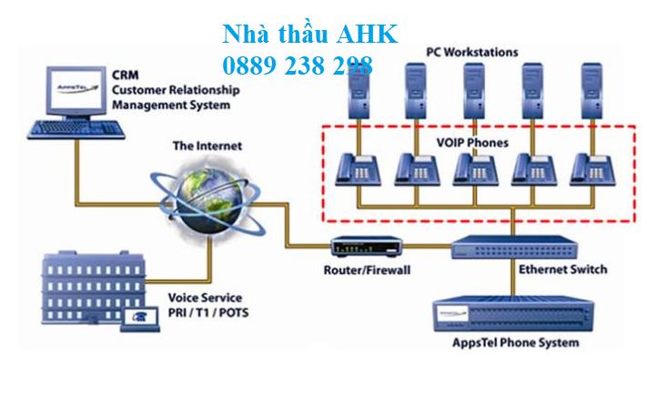 Hệ thống tổng đài điện thoại IP