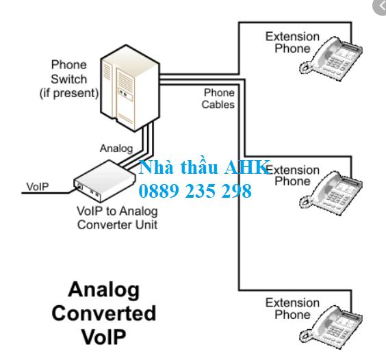 Hệ thống analog đơn giản