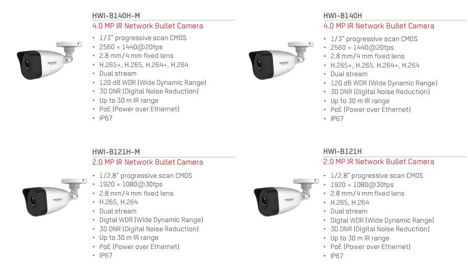 Một số mẫu camera IP Hikvision