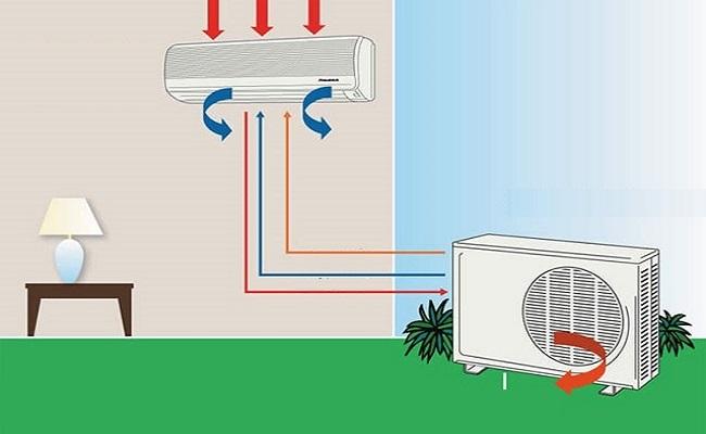 lắp đặt cục nóng điều hòa đúng cách